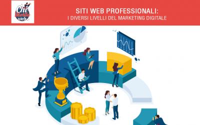 Siti web professionali: i diversi livelli del marketing digitale
